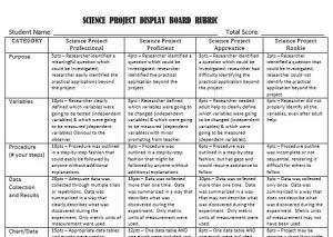 Science Project Rubrics 2013