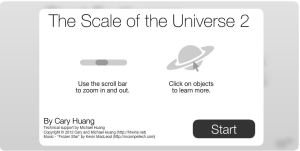 scale of universe