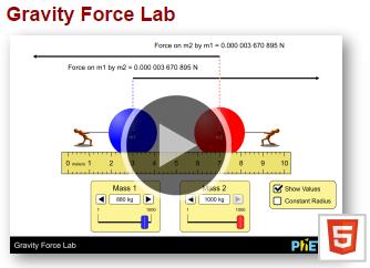 gravity-force-lab