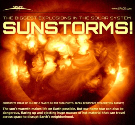solar-flares-info