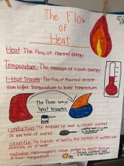 Heat & Temperature
