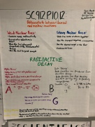 Radioactive Decay + Forces