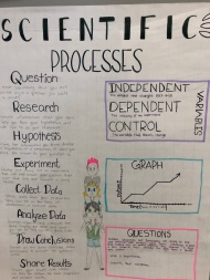(Phy Sci) Benchmark Poster AnchorCharts
