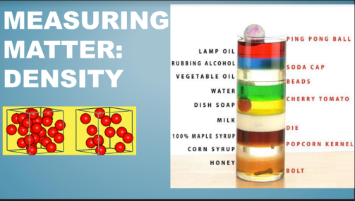 Measuring Matter: Density