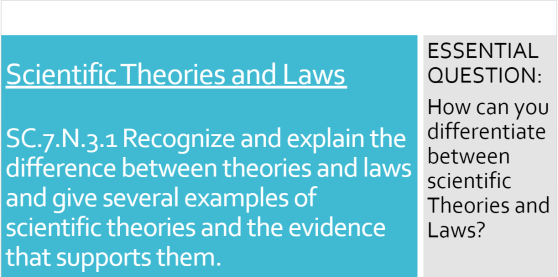 Theories-and-laws